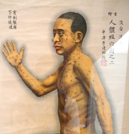 Agopuntura e disfunzione erettile
